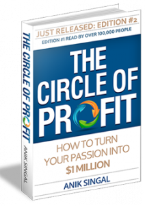Circle of Profit - Anik Singal