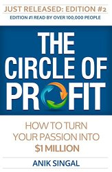 The Circle of Profit - IMBookReviews